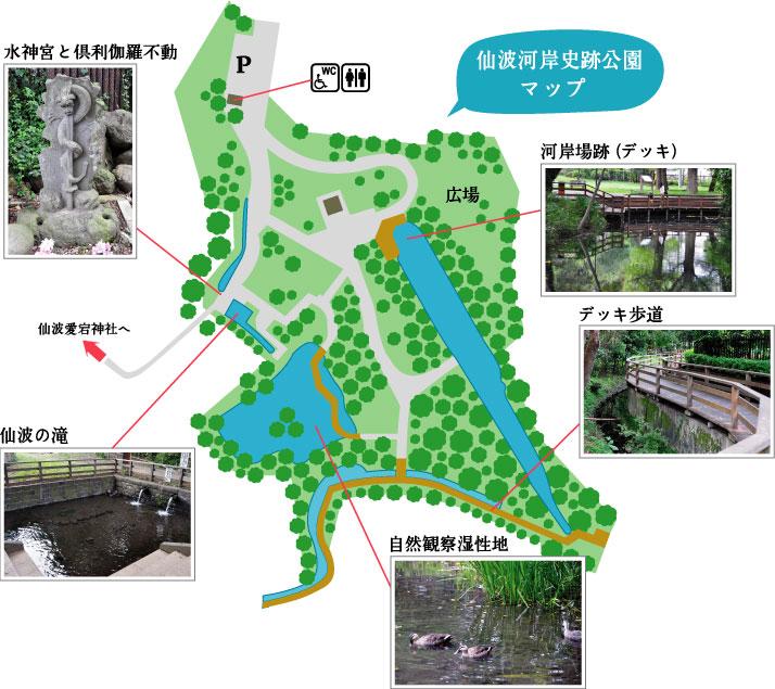 仙波河岸史跡公園マップ